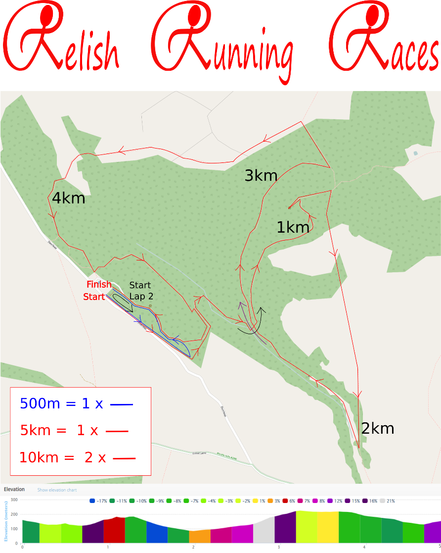 Ebbor Gorge 10km Run Route